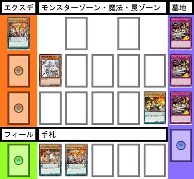 f:id:cocotamasuki:20170513085920p:plain