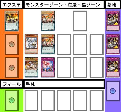 f:id:cocotamasuki:20170513085943p:plain