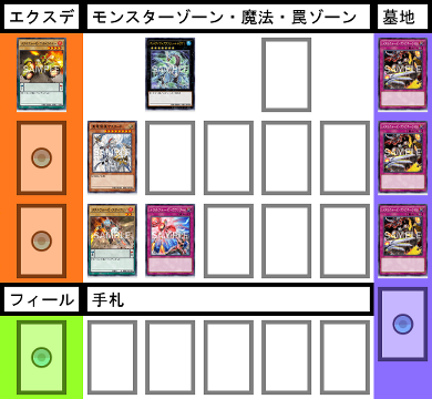 f:id:cocotamasuki:20170513085955p:plain