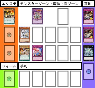 f:id:cocotamasuki:20170513090005p:plain