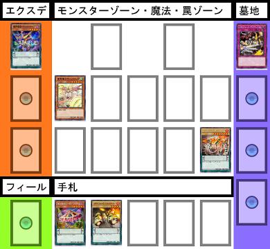 f:id:cocotamasuki:20170513101815p:plain