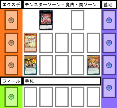 f:id:cocotamasuki:20170513101844p:plain