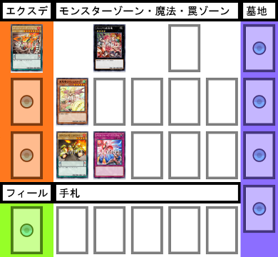 f:id:cocotamasuki:20170513101857p:plain