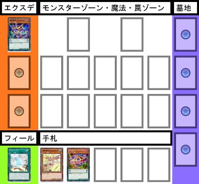 f:id:cocotamasuki:20170513113127p:plain