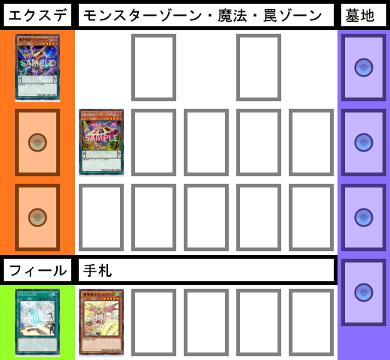 f:id:cocotamasuki:20170513113147p:plain