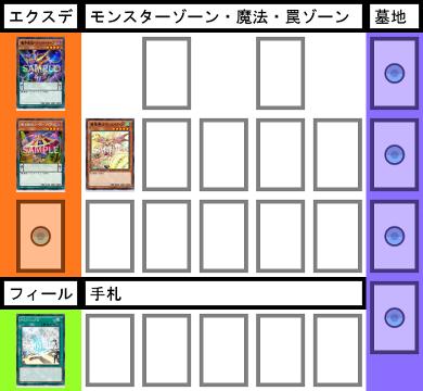 f:id:cocotamasuki:20170513113203p:plain