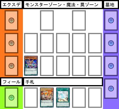 f:id:cocotamasuki:20170513124145p:plain