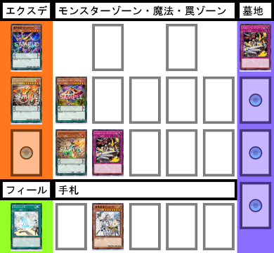 f:id:cocotamasuki:20170513124252p:plain