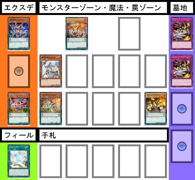 f:id:cocotamasuki:20170513124309p:plain