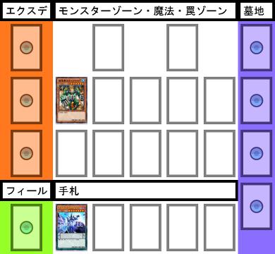 f:id:cocotamasuki:20170513133202p:plain