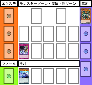 f:id:cocotamasuki:20170513133257p:plain