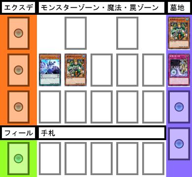 f:id:cocotamasuki:20170513133317p:plain