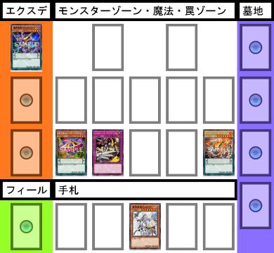 f:id:cocotamasuki:20170513144739p:plain