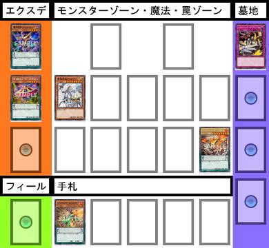 f:id:cocotamasuki:20170513144800p:plain