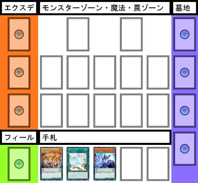 f:id:cocotamasuki:20170513160413p:plain