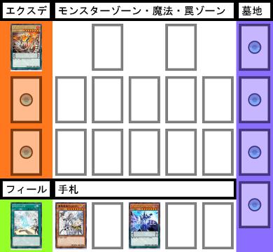 f:id:cocotamasuki:20170513160432p:plain