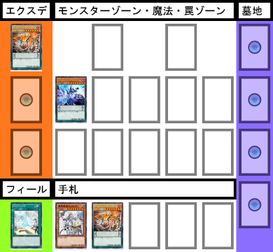 f:id:cocotamasuki:20170513160442p:plain