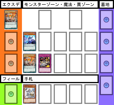 f:id:cocotamasuki:20170513160453p:plain
