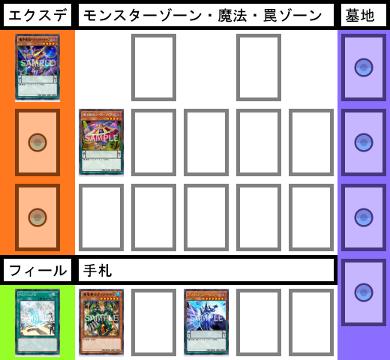 f:id:cocotamasuki:20170513162113p:plain