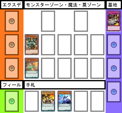 f:id:cocotamasuki:20170513173530p:plain