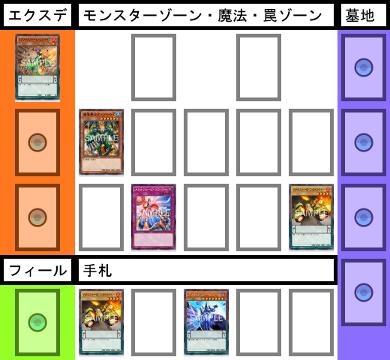 f:id:cocotamasuki:20170513173537p:plain