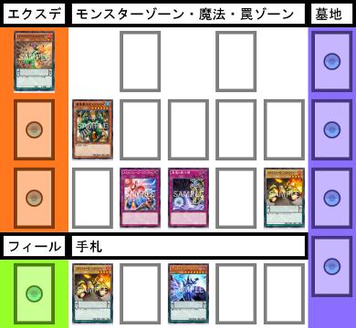 f:id:cocotamasuki:20170513173550p:plain