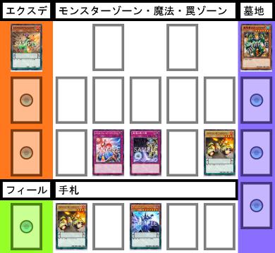 f:id:cocotamasuki:20170513173558p:plain
