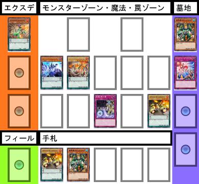 f:id:cocotamasuki:20170513173605p:plain