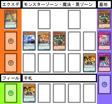 f:id:cocotamasuki:20170513173618p:plain