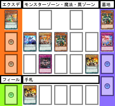 f:id:cocotamasuki:20170513173646p:plain