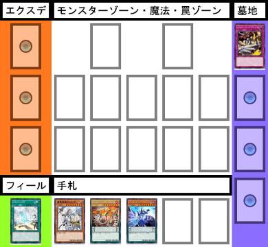f:id:cocotamasuki:20170513173721p:plain