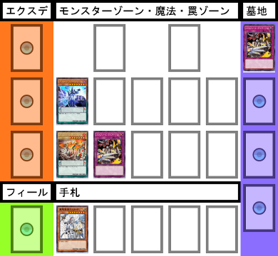 f:id:cocotamasuki:20170513173739p:plain