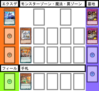 f:id:cocotamasuki:20170513173746p:plain
