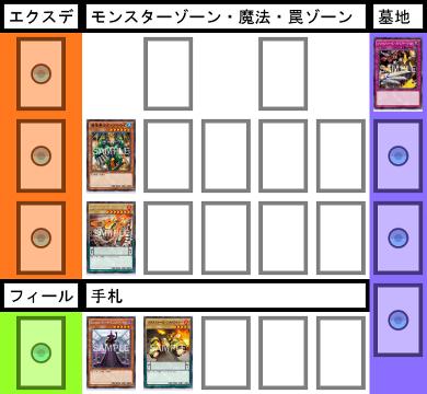 f:id:cocotamasuki:20170520004851p:plain