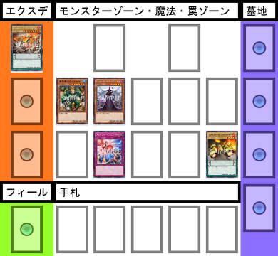 f:id:cocotamasuki:20170520013536p:plain