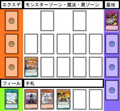 f:id:cocotamasuki:20170520022432p:plain