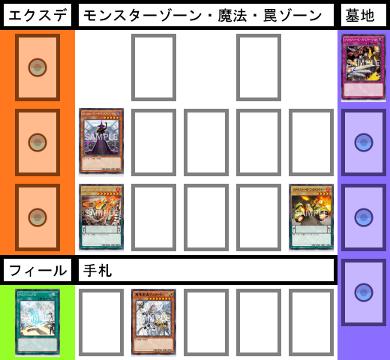 f:id:cocotamasuki:20170520022443p:plain