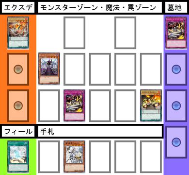 f:id:cocotamasuki:20170520022454p:plain