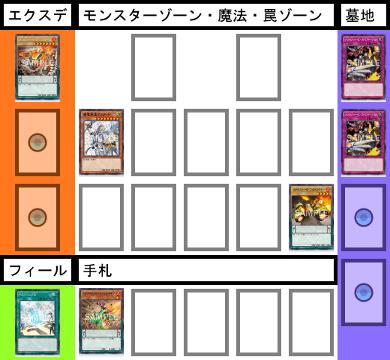 f:id:cocotamasuki:20170520022518p:plain