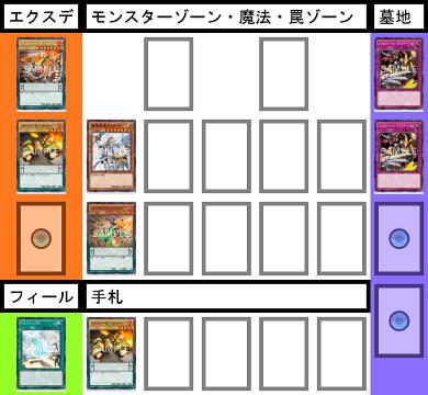f:id:cocotamasuki:20170520022546p:plain