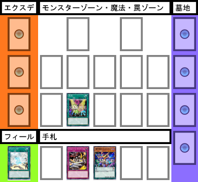 f:id:cocotamasuki:20170520062309p:plain