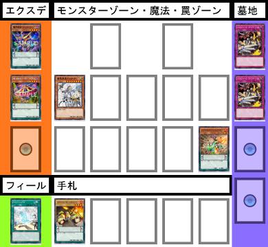 f:id:cocotamasuki:20170520062430p:plain