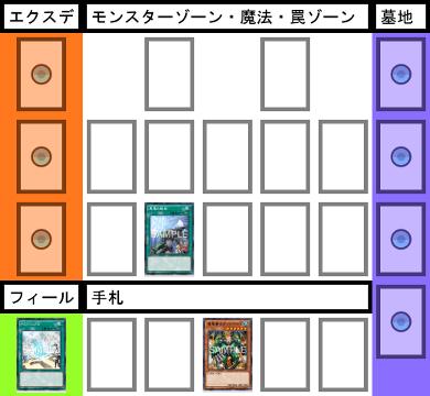 f:id:cocotamasuki:20170520111339p:plain