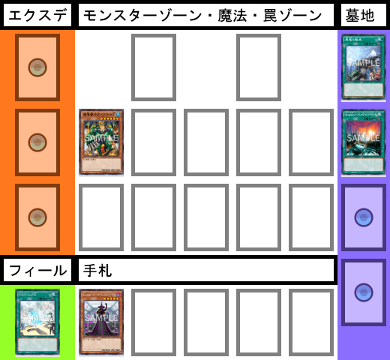 f:id:cocotamasuki:20170520111347p:plain