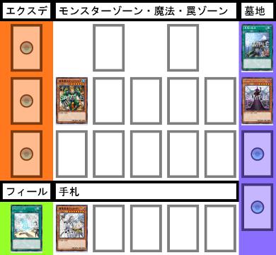 f:id:cocotamasuki:20170520111356p:plain