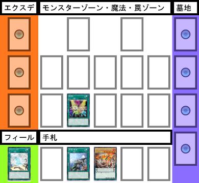 f:id:cocotamasuki:20170520142724p:plain