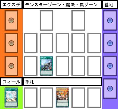 f:id:cocotamasuki:20170520142732p:plain