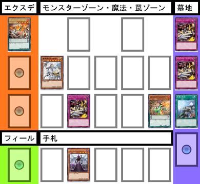 f:id:cocotamasuki:20170521091928p:plain