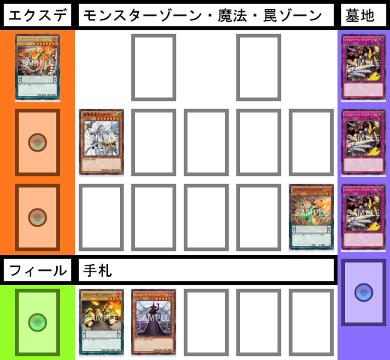 f:id:cocotamasuki:20170521092035p:plain
