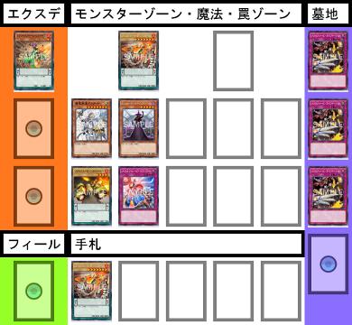 f:id:cocotamasuki:20170521092055p:plain